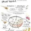Oatmeal-Porridge-Haferbrei, ein kleiner illustrierter Leitfaden zur Zubereitung und Rezeptideen